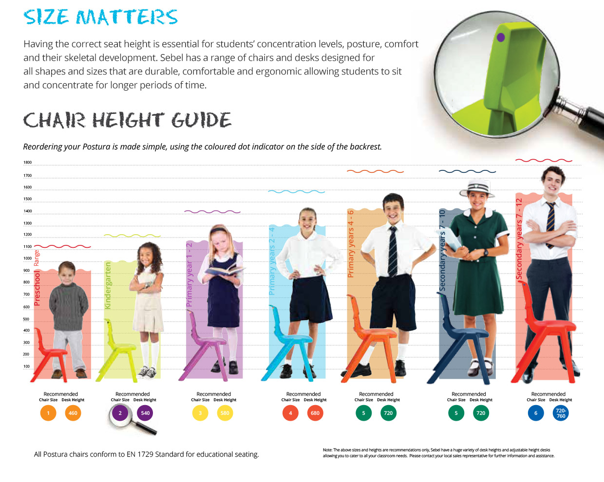 Sebel Chair Height Guide